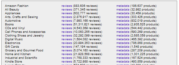 Datasets for Machine : Amazon Review Dataset