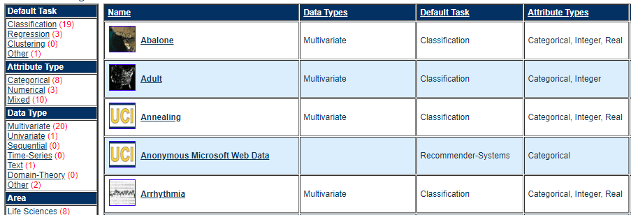 Datasets for Machine : UCI repository